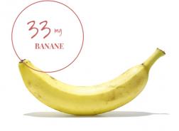 magnesium dans la banane